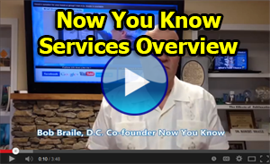 Welcome to NowYouKnow, Inc., Chiropractic Blog, Chiropractic Search Engine optimization